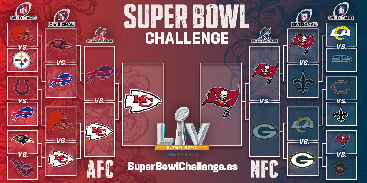 Tampa Bay y Kansas City se enfrentan en el Super Bowl LV