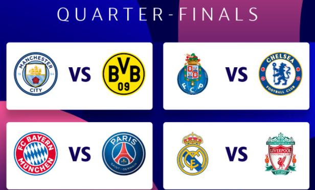 estos son los cuartos de final que varás en la champions 2021